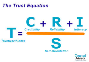 Understanding The Trust Equation | Trusted Advisor